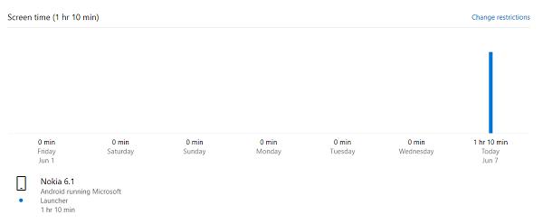 Tiempo de pantalla en Android para niños