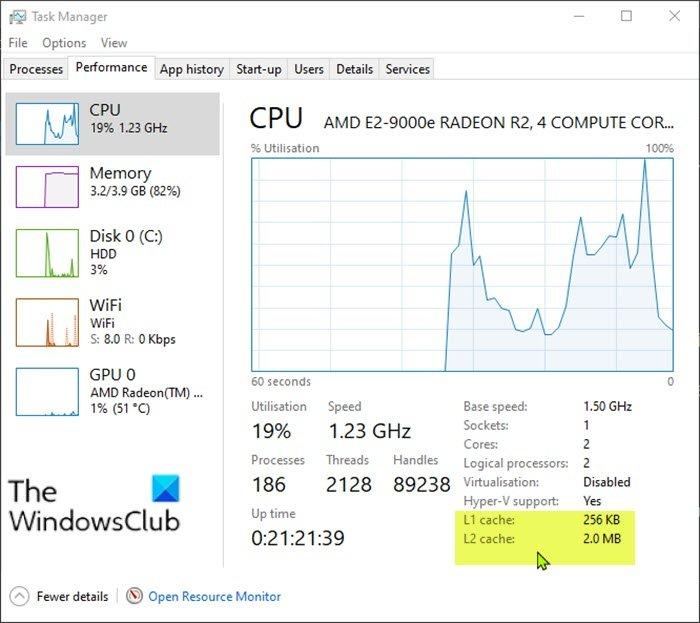 Compruebe el tamaño de la caché del procesador-Administrador de tareas