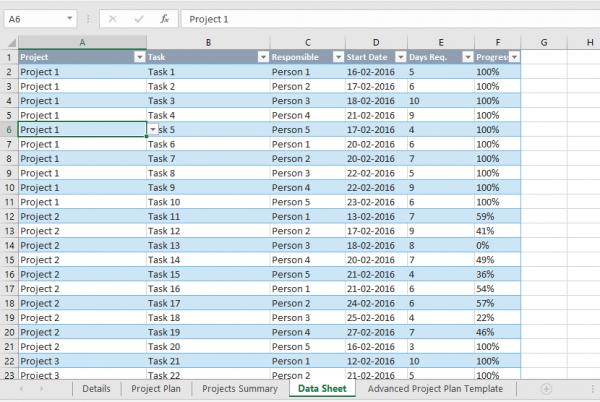 realizar un seguimiento de varios proyectos en Microsoft Excel