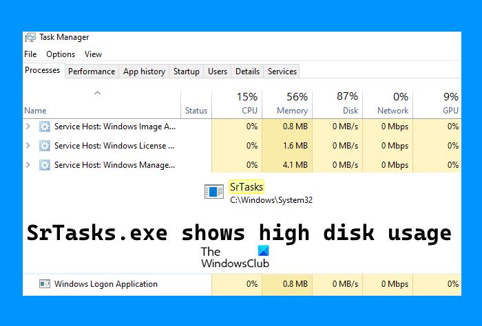 SrTasks.exe alto uso del disco