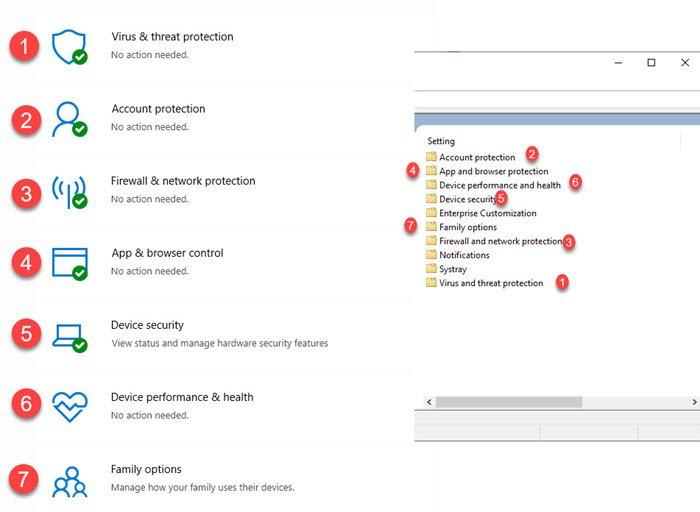 Su administrador de TI tiene acceso limitado a algunas áreas de esta aplicación